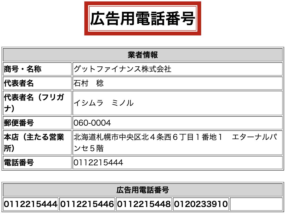 グットファイナンス株式会社の広告用電話番号