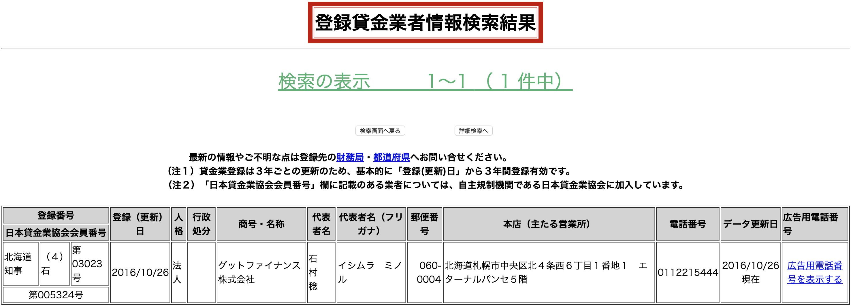 グットファイナンス株式会社の貸金業登録情報