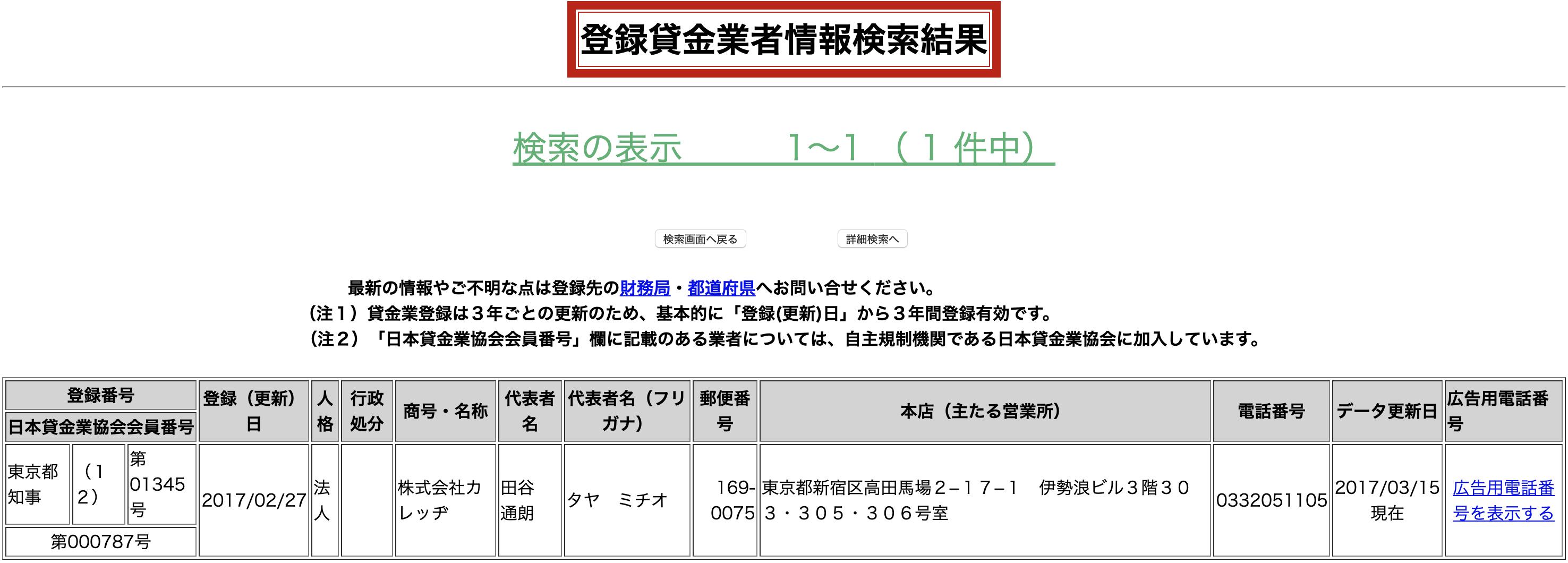 株式会社カレッヂの貸金業登録情報