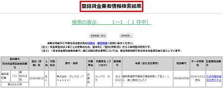 株式会社サンクスの貸金業登録情報