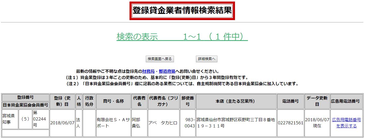 S・Aサポートの貸金業登録情報