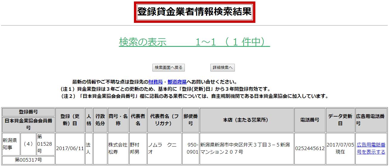 株式会社松寿の貸金業登録情報