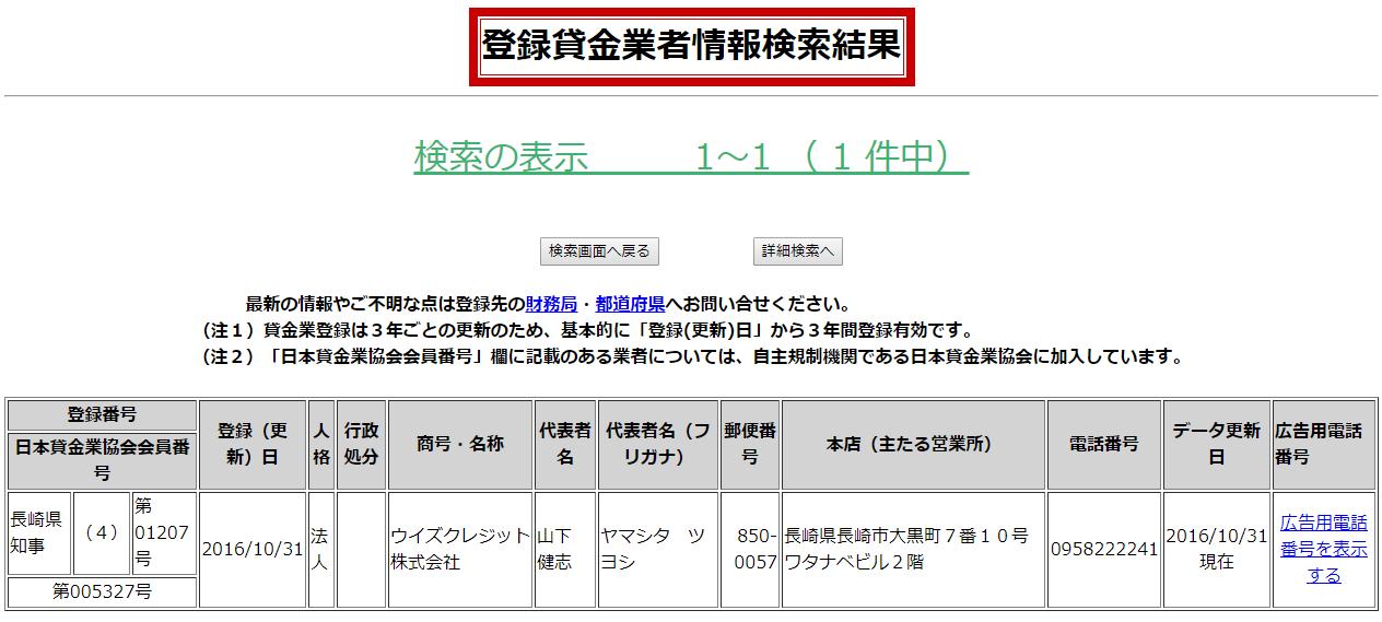 ウイズクレジット株式会社の貸金業登録情報