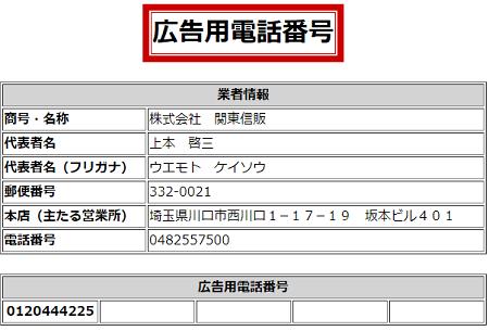 関東信販の広告用電話番号一覧