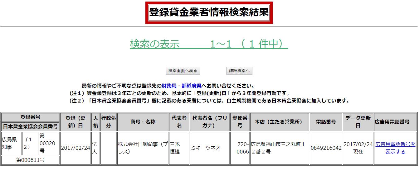 日興商事(プラス)の貸金業登録情報