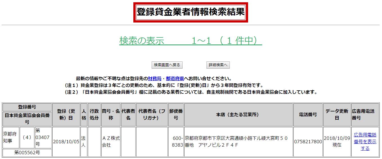 AZ株式会社の貸金業登録情報