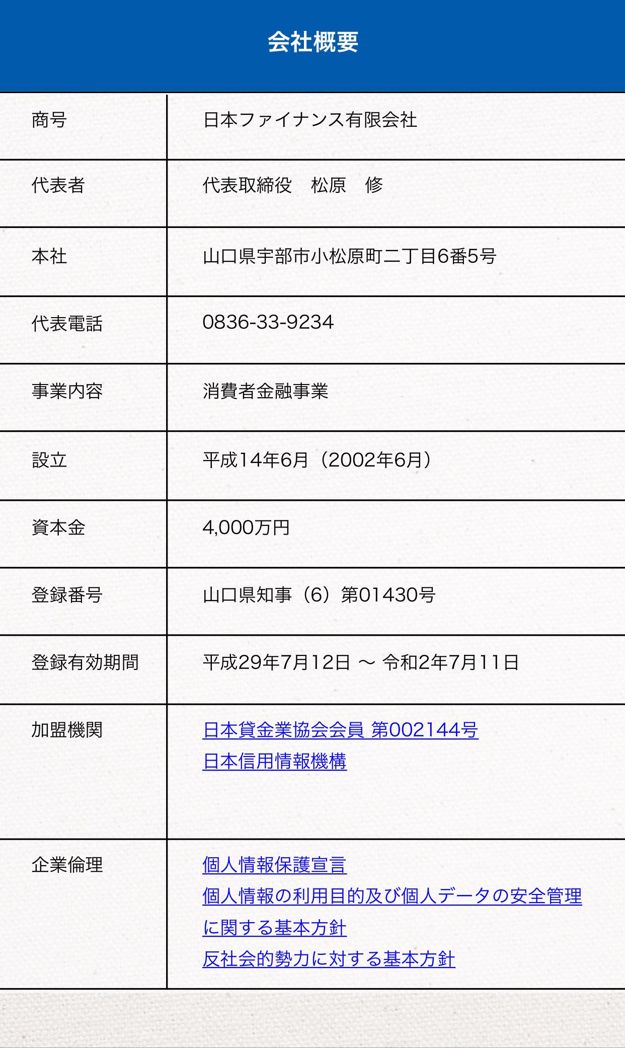 日本ファイナンスの会社概要ページ
