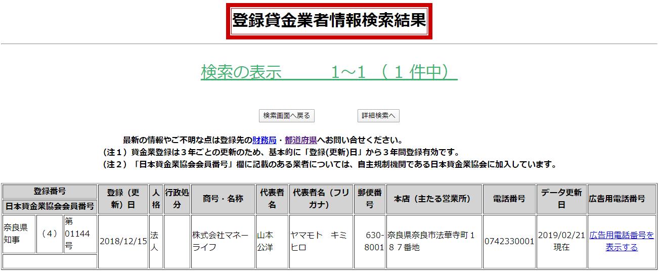 株式会社マネーライフの貸金業登録情報