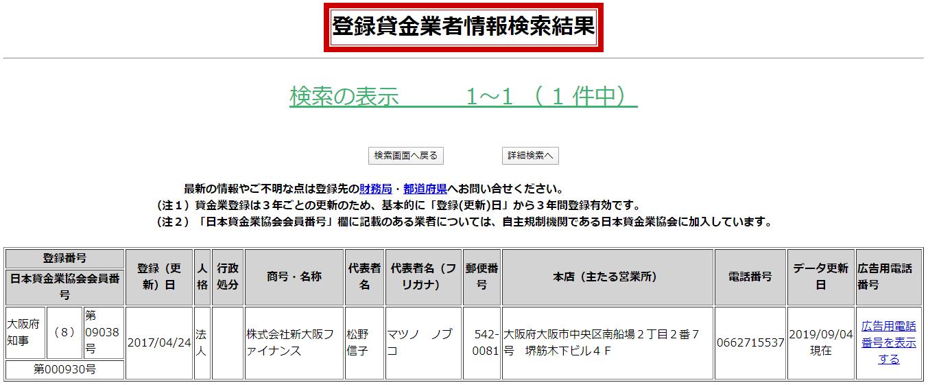 新大阪ファイナンスの貸金業登録情報