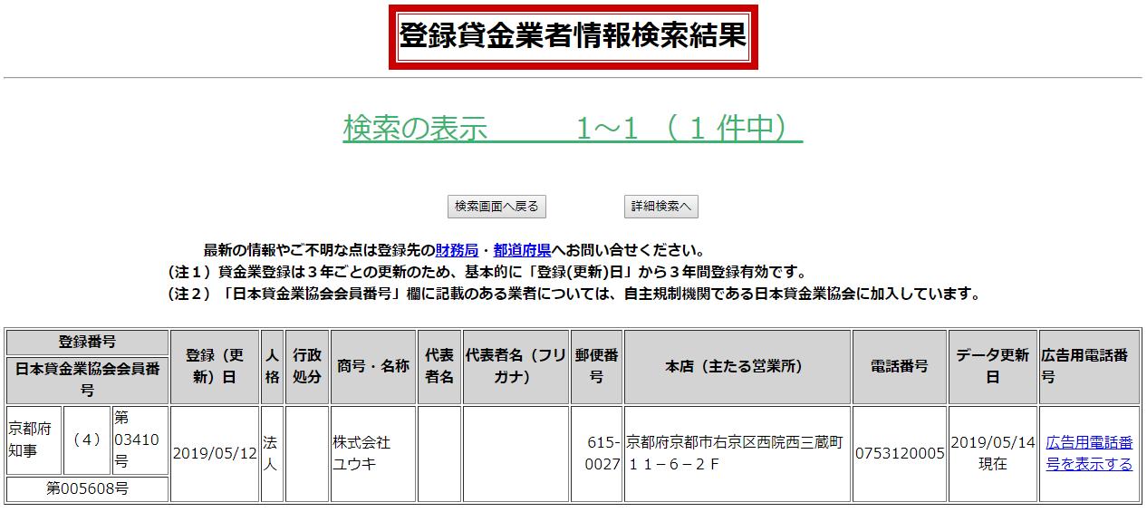 株式会社ユウキの貸金業登録情報