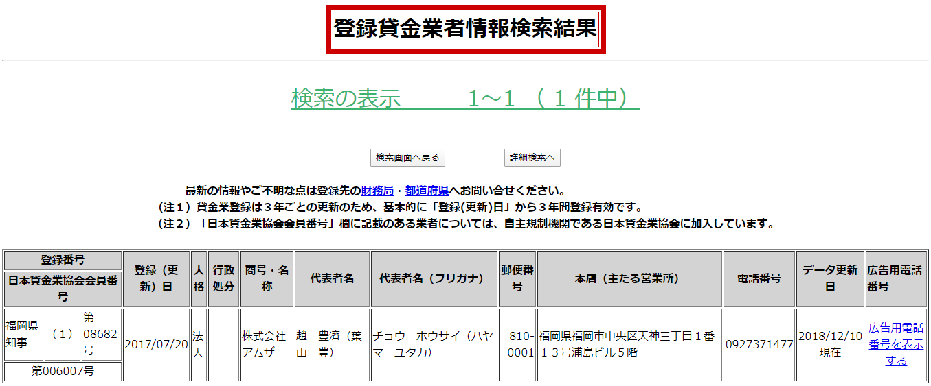 株式会社アムザの貸金業登録情報